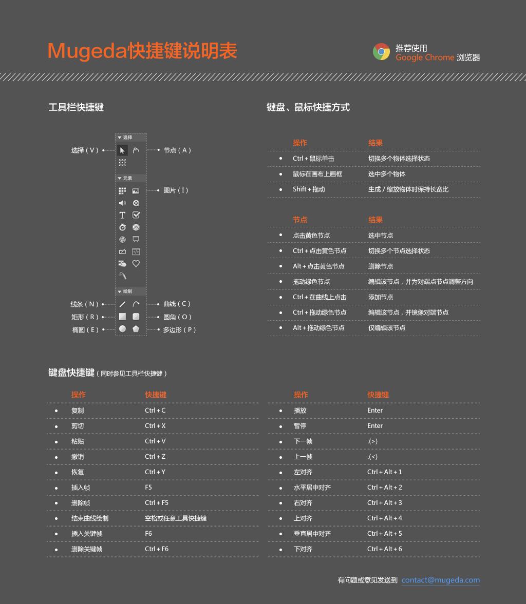 Mugeda快捷键说明表.jpg